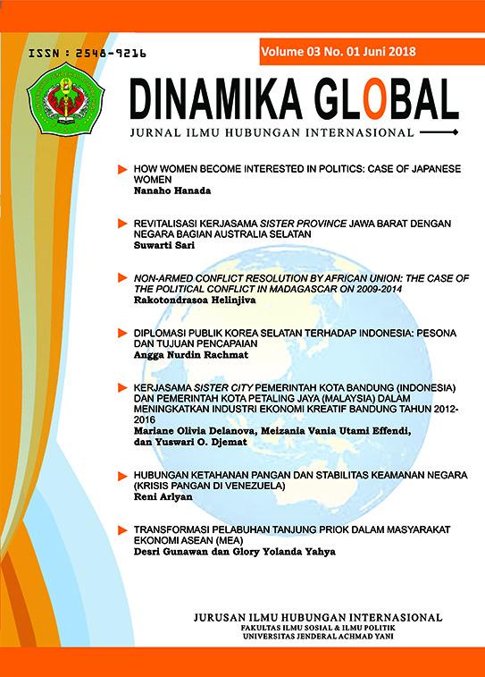Dinamika Global
